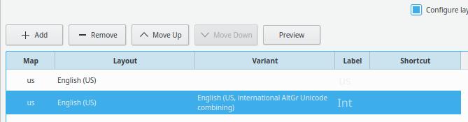 Settings for Alternative keyboard layout